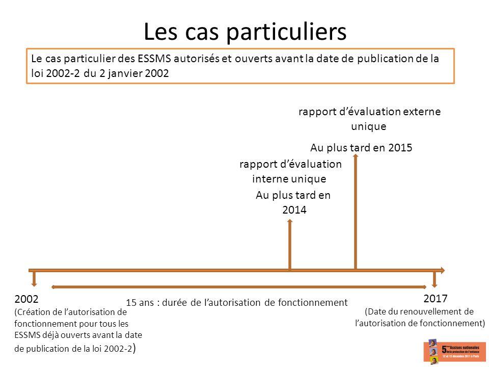 Les cas particuliersLe cas particulier des ESSMS autorisés et ouverts avant la date de publication de la loi 2002-2 du 2 janvier 2002.