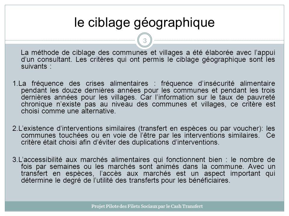 le ciblage géographique