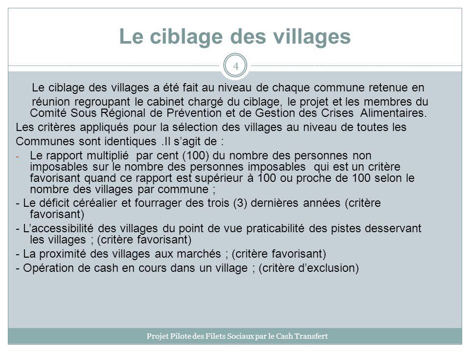 Le ciblage des villages