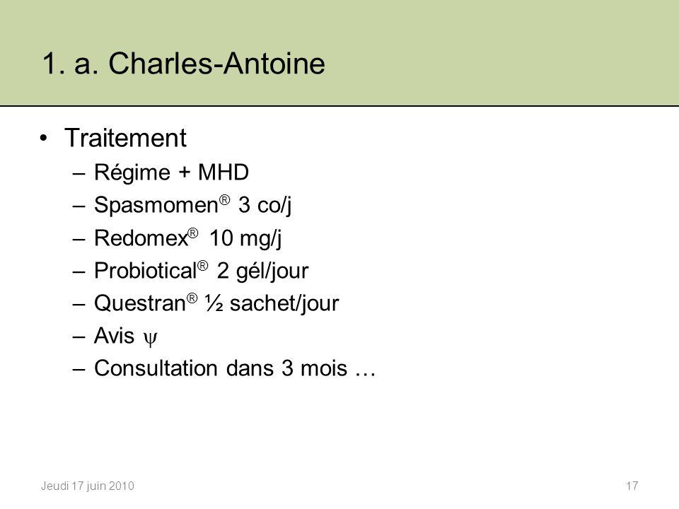 1. a. Charles-Antoine Traitement Régime + MHD Spasmomen® 3 co/j