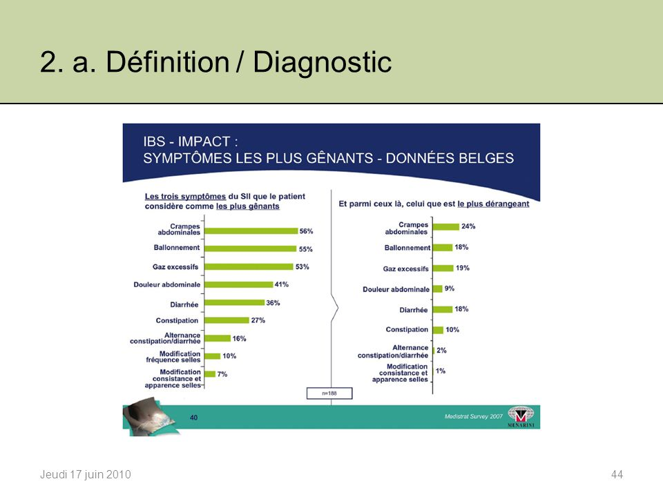 2. a. Définition / Diagnostic