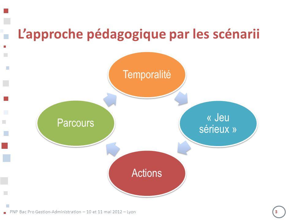 L'approche pédagogique par les scénarii