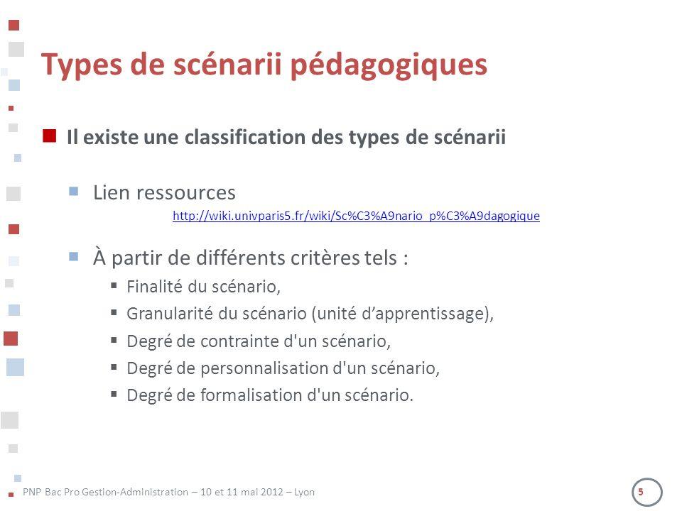 Types de scénarii pédagogiques