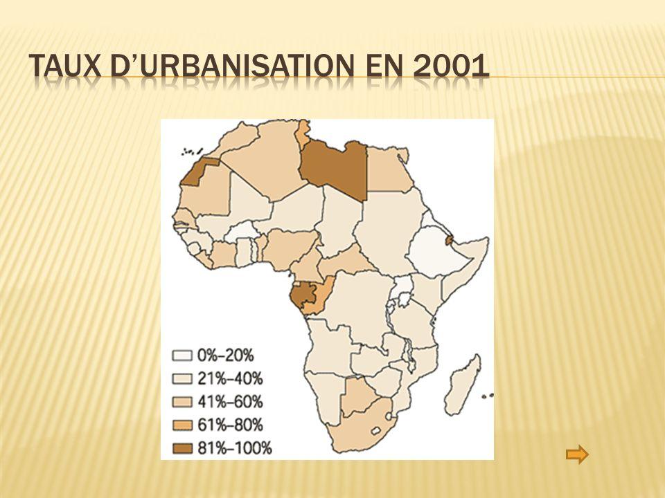 Taux d'urbanisation en 2001
