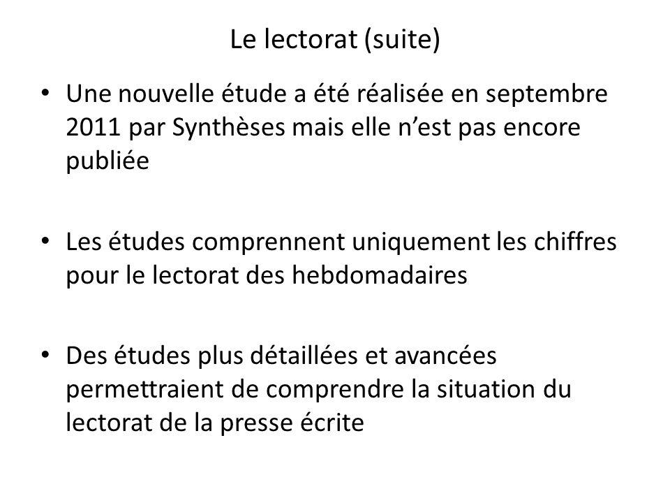 Le lectorat (suite) Une nouvelle étude a été réalisée en septembre 2011 par Synthèses mais elle n'est pas encore publiée.
