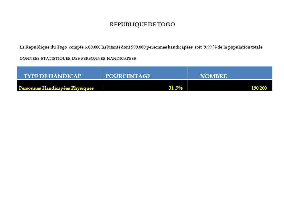 REPUBLIQUE DE TOGO TYPE DE HANDICAP POURCENTAGE NOMBRE