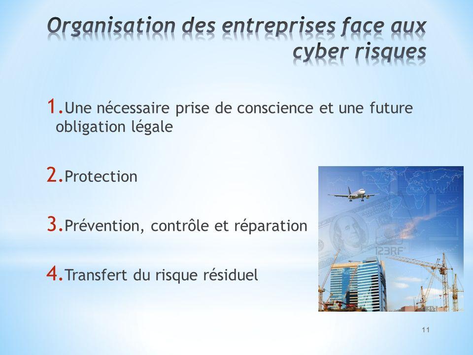 Organisation des entreprises face aux cyber risques