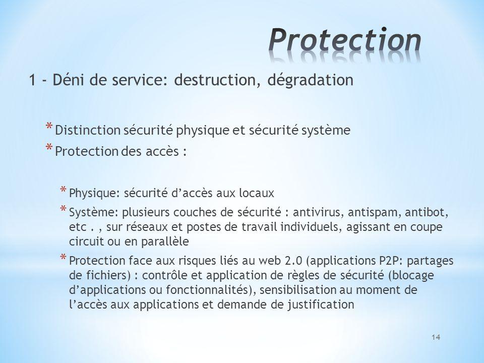 Protection 1 - Déni de service: destruction, dégradation