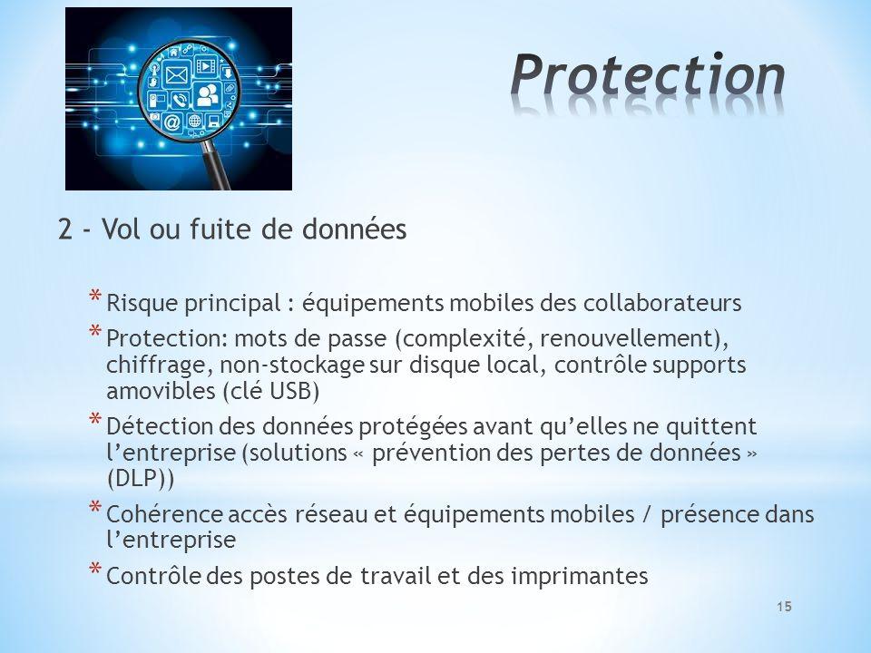 Protection 2 - Vol ou fuite de données