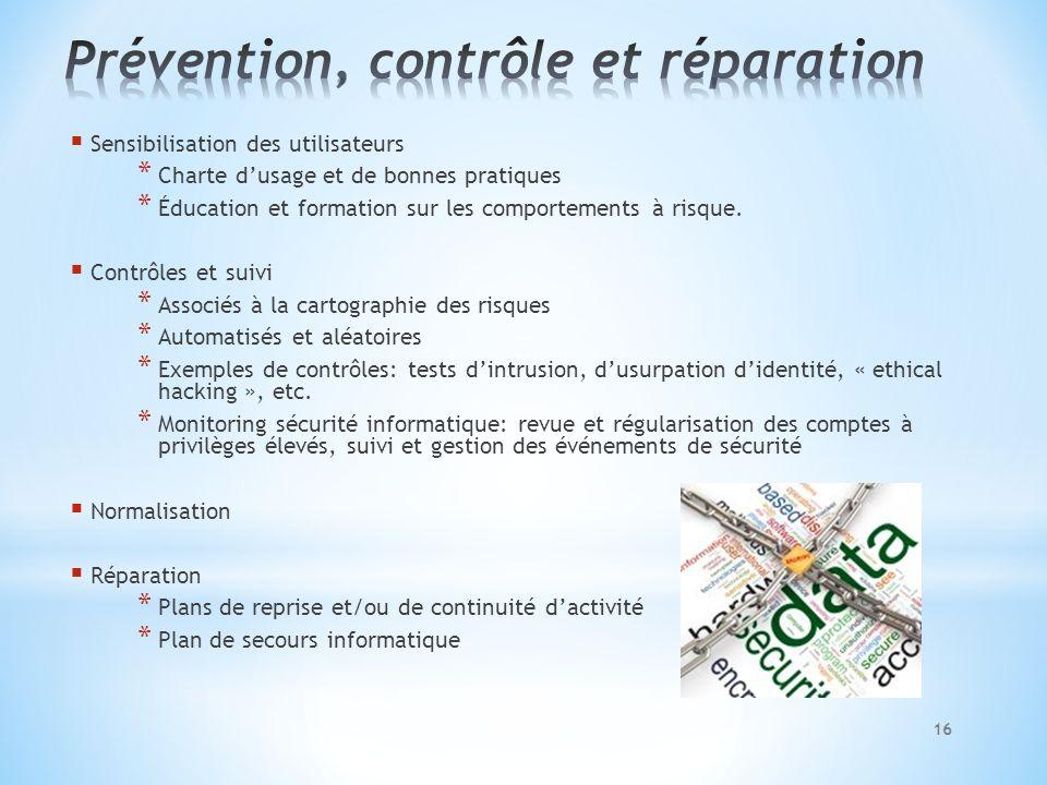 Prévention, contrôle et réparation