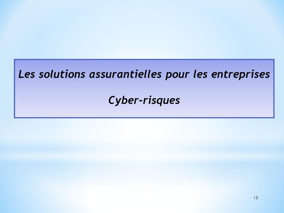 Les solutions assurantielles pour les entreprises