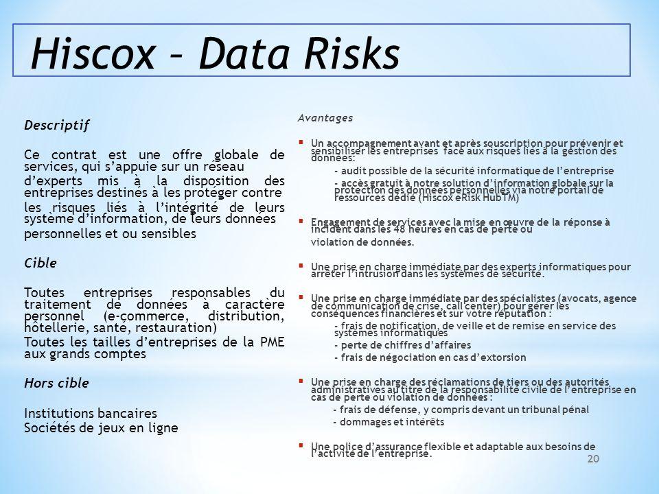 Hiscox – Data Risks Descriptif