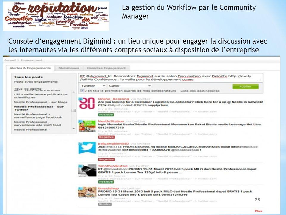 La gestion du Workflow par le Community Manager