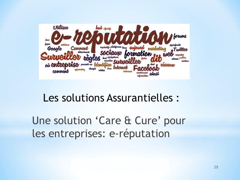 Les solutions Assurantielles :