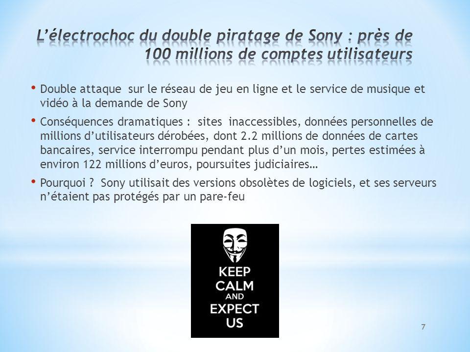 L'électrochoc du double piratage de Sony : près de 100 millions de comptes utilisateurs