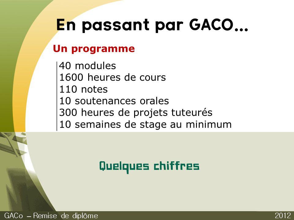 En passant par GACO... Quelques chiffres Un programme 40 modules