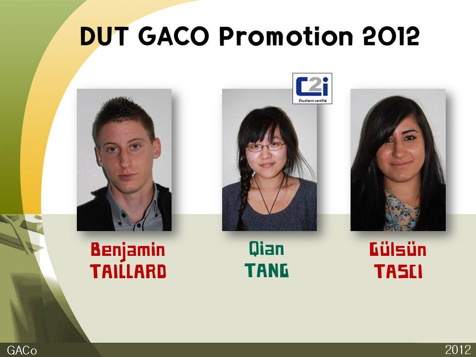 DUT GACO Promotion 2012 Benjamin TAILLARD Qian TANG Gülsün TASCI GACo