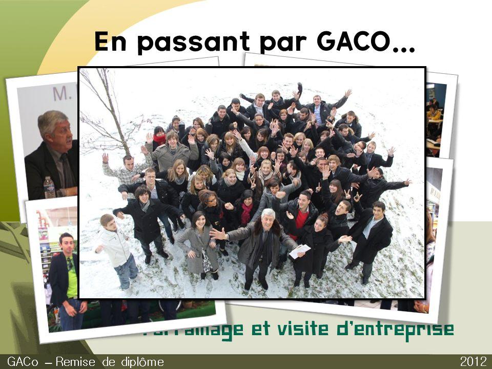 En passant par GACO... Parrainage et visite d'entreprise