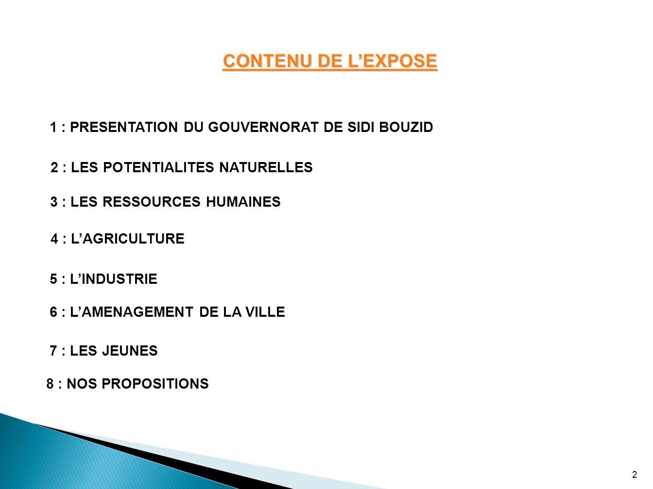 CONTENU DE L'EXPOSE 1 : PRESENTATION DU GOUVERNORAT DE SIDI BOUZID