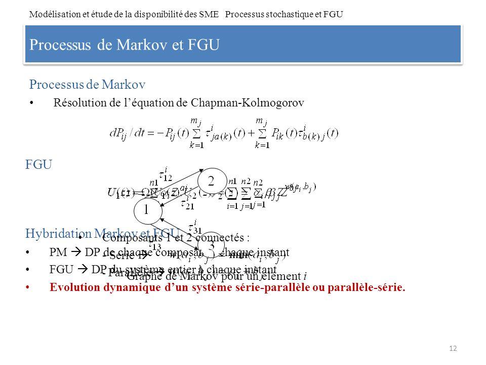 Processus de Markov et FGU