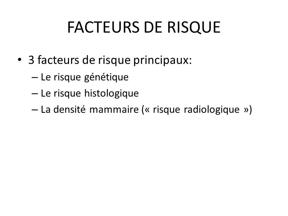 FACTEURS DE RISQUE 3 facteurs de risque principaux: