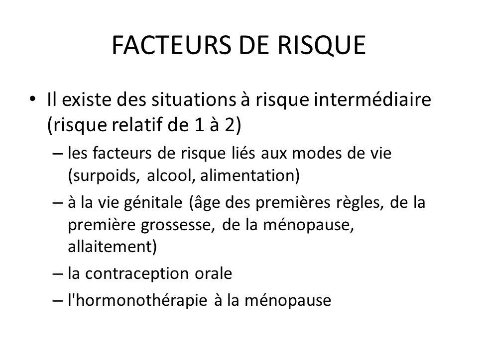 FACTEURS DE RISQUE Il existe des situations à risque intermédiaire (risque relatif de 1 à 2)