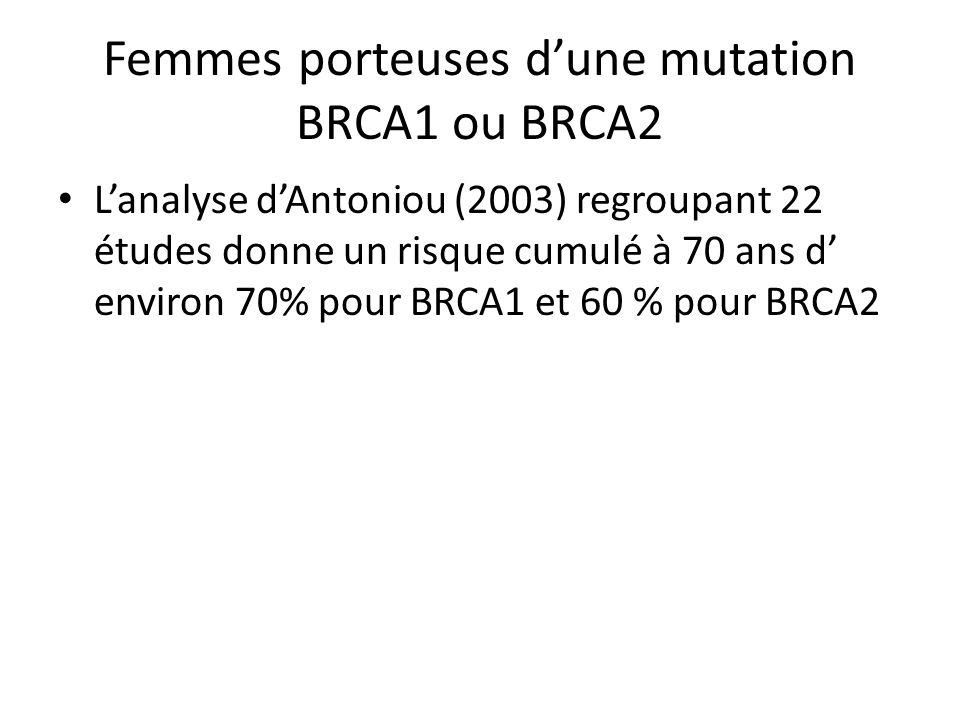 Femmes porteuses d'une mutation BRCA1 ou BRCA2