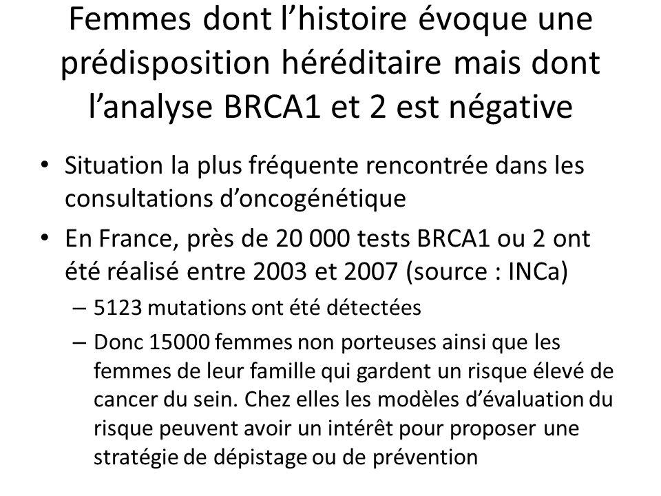 Femmes dont l'histoire évoque une prédisposition héréditaire mais dont l'analyse BRCA1 et 2 est négative