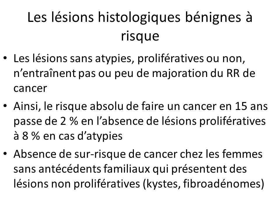 Les lésions histologiques bénignes à risque