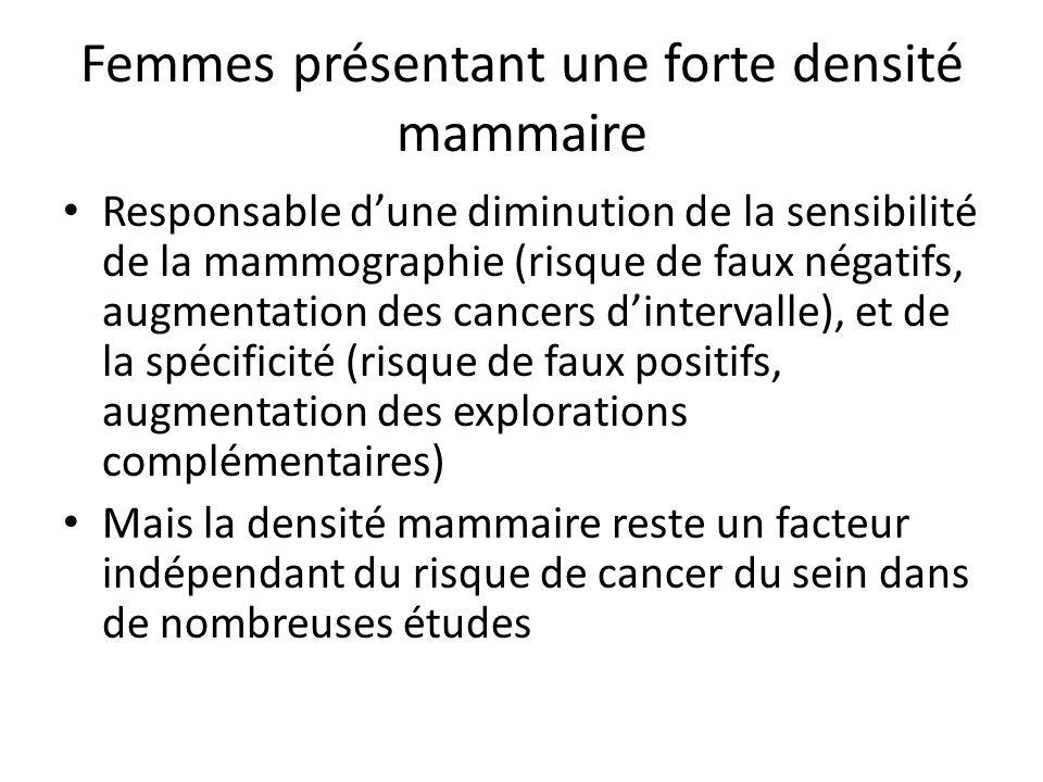 Femmes présentant une forte densité mammaire