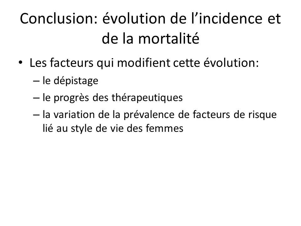 Conclusion: évolution de l'incidence et de la mortalité