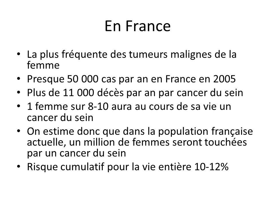 En France La plus fréquente des tumeurs malignes de la femme