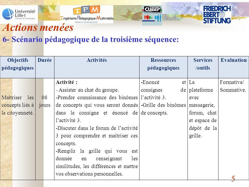 Objectifs pédagogiques Ressources pédagogiques