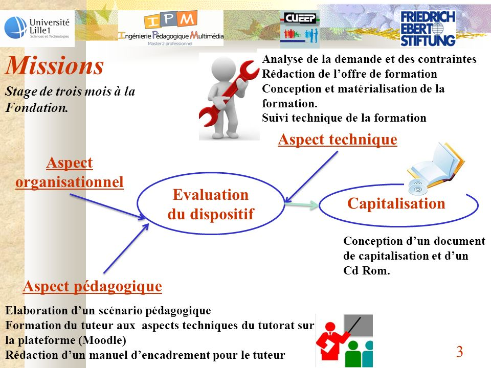 Aspect organisationnel Evaluation du dispositif