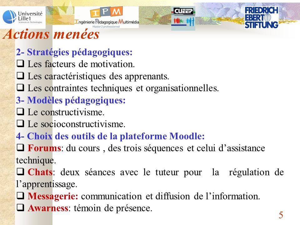 Actions menées 2- Stratégies pédagogiques: Les facteurs de motivation.