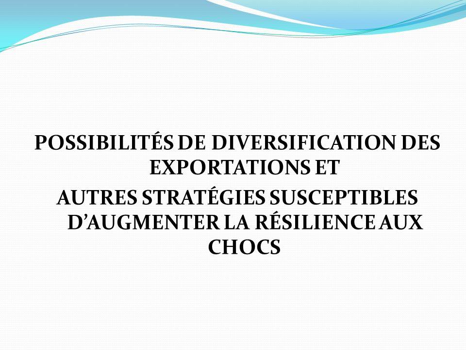 Possibilités de diversification des exportations et autres stratégies susceptibles d'augmenter la résilience aux chocs