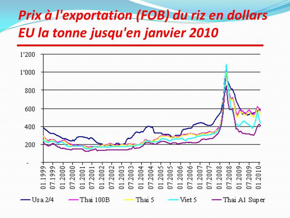 Prix à l exportation (FOB) du riz en dollars EU la tonne jusqu en janvier 2010