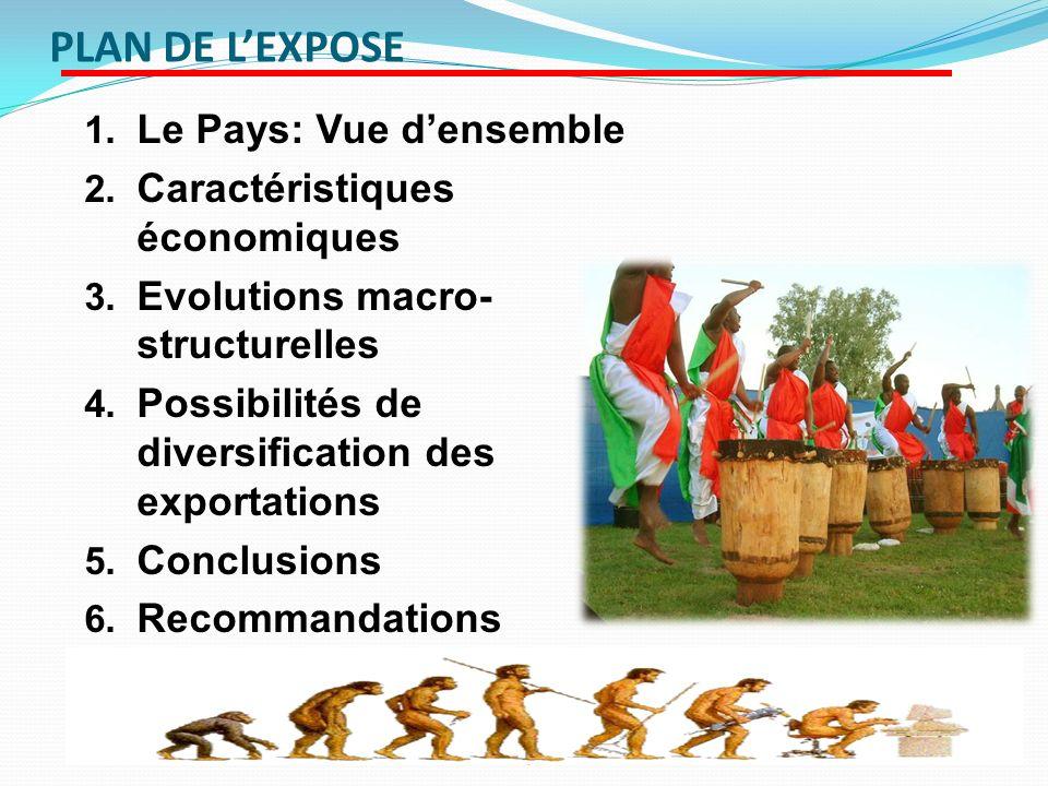 PLAN DE L'EXPOSE Le Pays: Vue d'ensemble Caractéristiques économiques