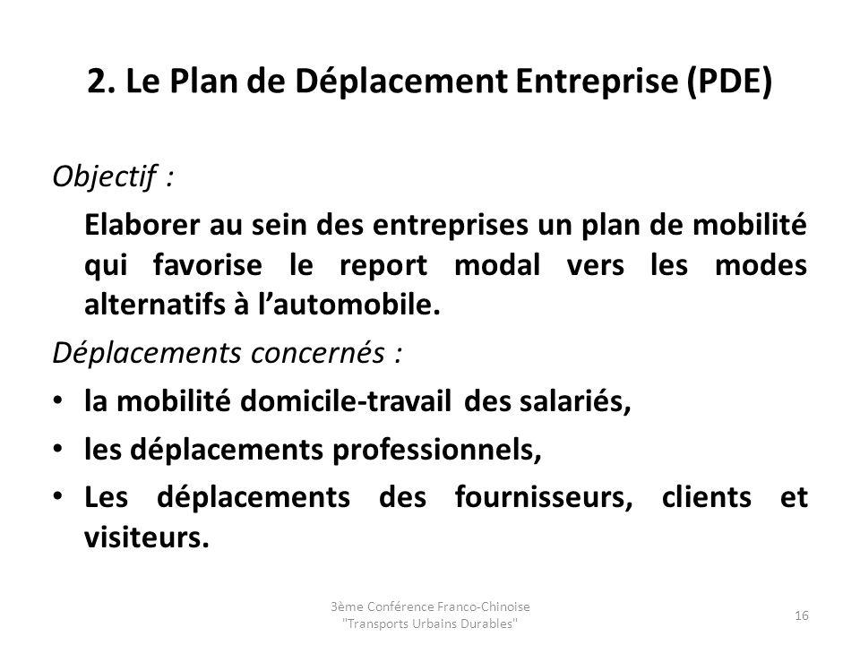 2. Le Plan de Déplacement Entreprise (PDE)