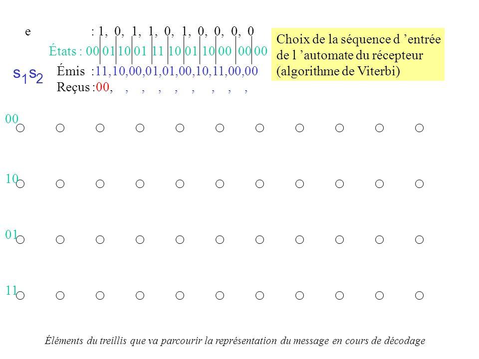 Émis :11,10,00,01,01,00,10,11,00,00 Reçus :00, , , , , , , , , s. 1. 2.