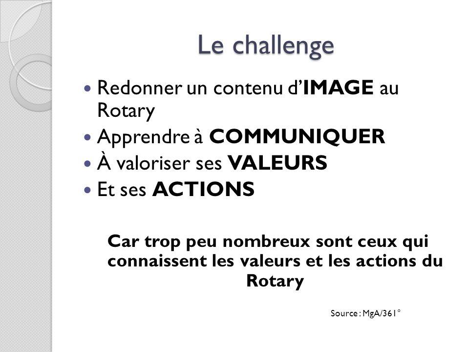 Le challenge Redonner un contenu d'IMAGE au Rotary