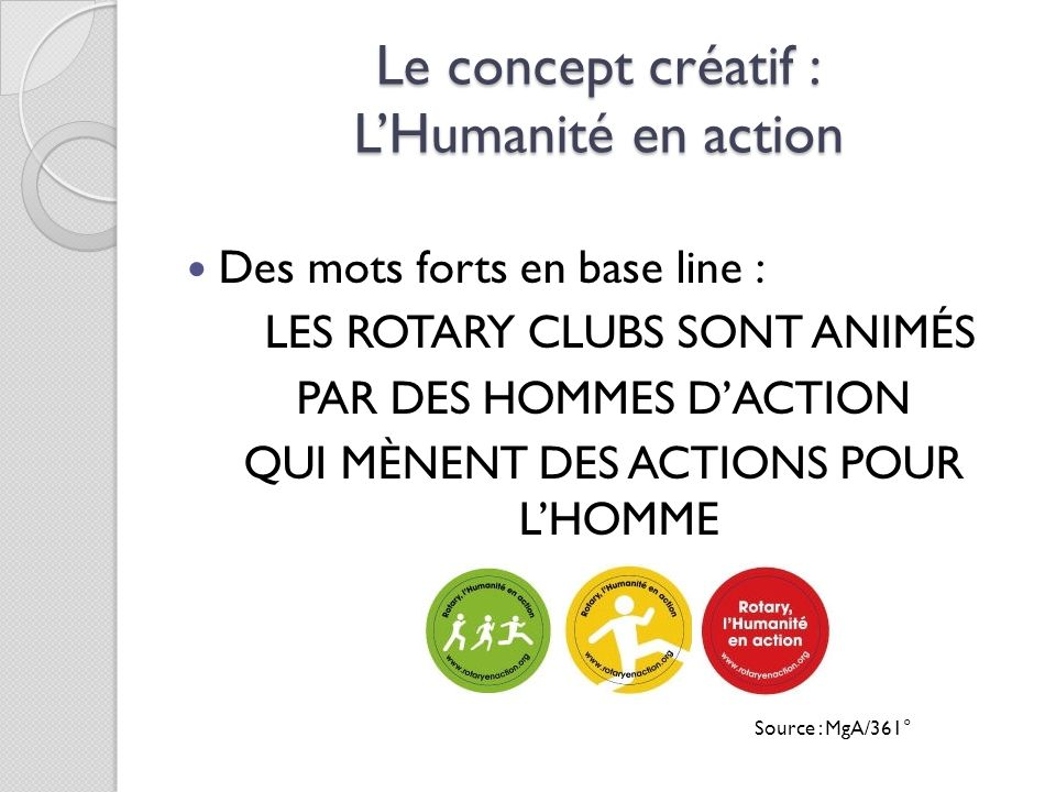 Le concept créatif : L'Humanité en action