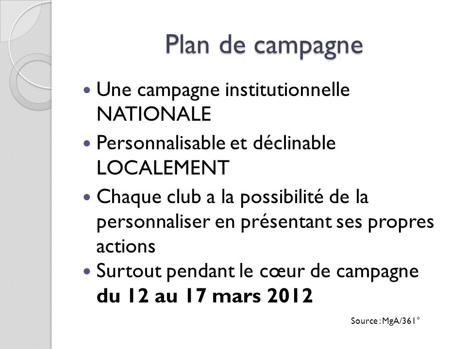 Plan de campagne Une campagne institutionnelle NATIONALE