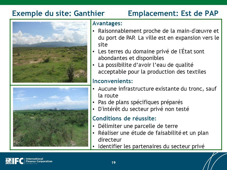 Exemple du site: Ganthier Emplacement: Est de PAP