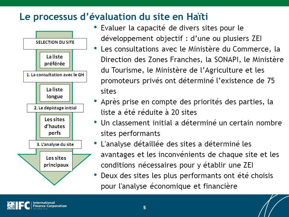 Le processus d'évaluation du site en Haïti