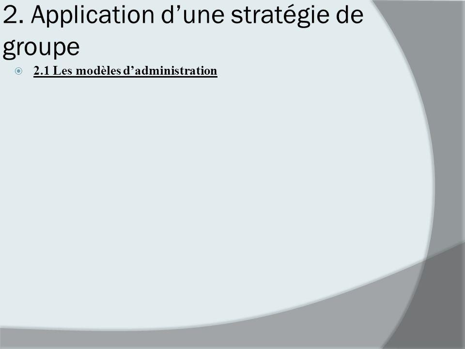 2. Application d'une stratégie de groupe