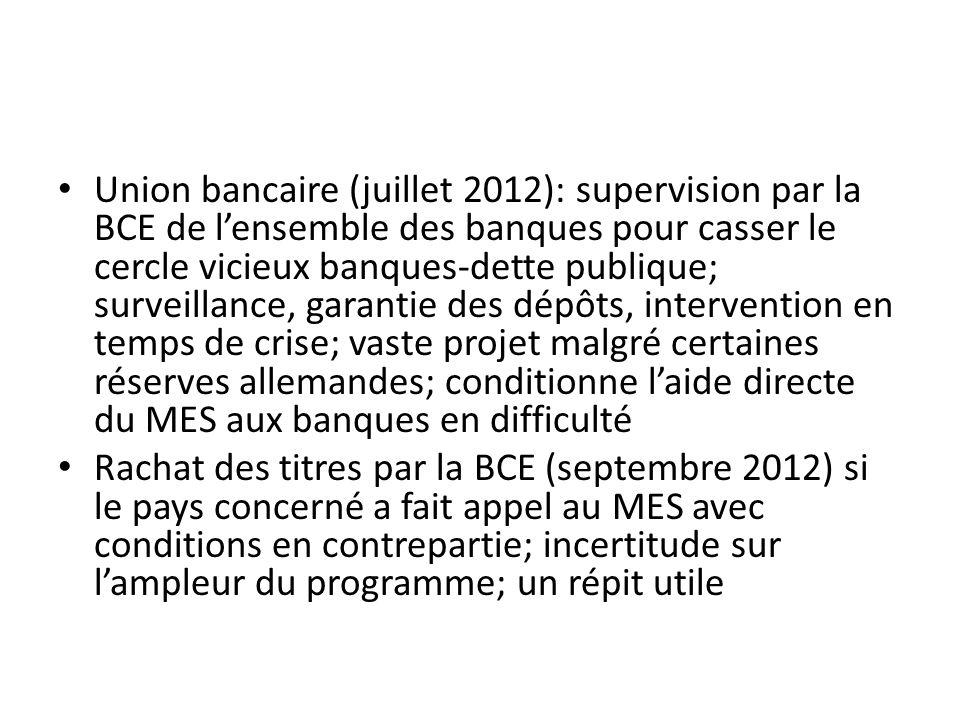 Union bancaire (juillet 2012): supervision par la BCE de l'ensemble des banques pour casser le cercle vicieux banques-dette publique; surveillance, garantie des dépôts, intervention en temps de crise; vaste projet malgré certaines réserves allemandes; conditionne l'aide directe du MES aux banques en difficulté