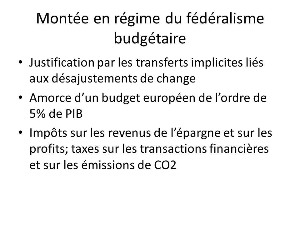 Montée en régime du fédéralisme budgétaire