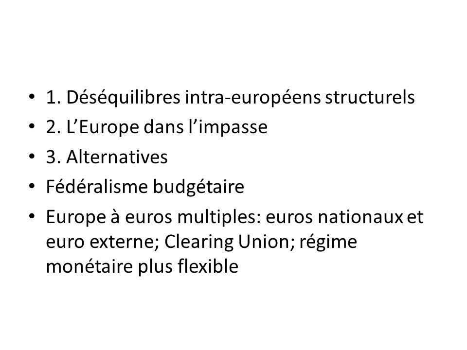 1. Déséquilibres intra-européens structurels
