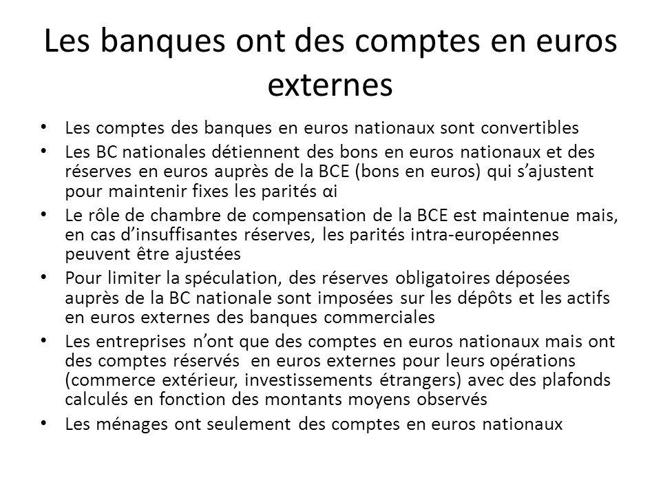 Les banques ont des comptes en euros externes